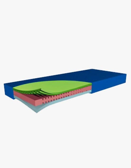 Pflegebettmatratze Hyper-Foam 2 AD-System